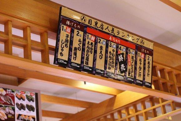 ディナー前の時間が穴場!いつも大行列でネタもコスパも最高な回転寿司